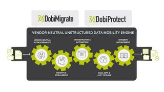 Data Mobility Engine