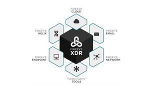 XDR-Plattform