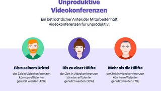 Atlassian_Umfrage_Videokonferenz
