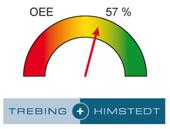 OEE & Co. - Management mit Produktionskennzahlen richtig einführen!